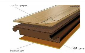 Ac4 Laminate Flooring Alibaba Manufacturer Directory Suppliers Manufacturers