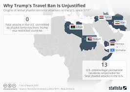 travel ban images Chart why trump 39 s travel ban is unjustified statista jpg