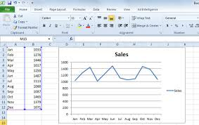 to copy chart from excel into powerpoint 2010
