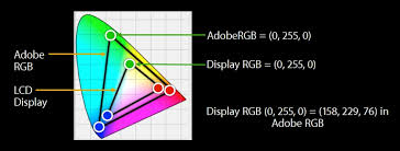 technical note tn2313 best practices for color management in os x