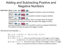 adding and subtracting positive and negative numbers 7th grade