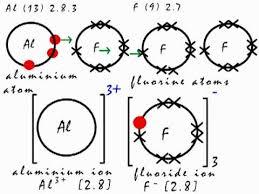 alum bond this is how the ionic bond forms in aluminium fluoride alf3
