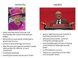 Royal Family Memes - britain is a constitutional monarchy and it isn t stated the