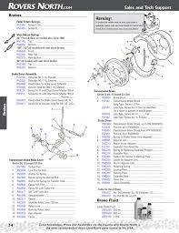 series ii iia iii parking brake rovers north classic land