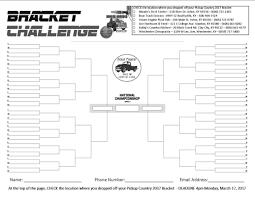 bracket challenge wskv fm