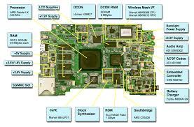 számítógép javítás u2013 laptop service manual