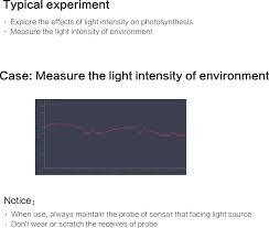 light intensity data logger sd sensedisc data logger user manual sensediscè æ žä è jiangsu