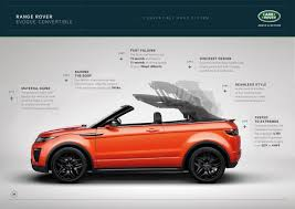 land rover 2015 price range rover evoque convertible to launch in india in 2016