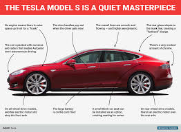 tesla inside 2017 the tesla model s is a masterpiece of design business insider