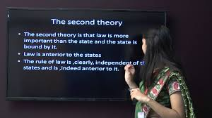 What Is In Law Unit by Llb Sem 2 Jurisprudence Unit 1 State Sovereignty Law Youtube