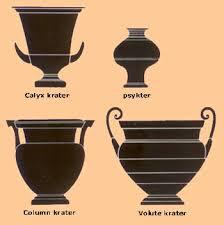 Greek Vase Images Greek Pottery Glossary