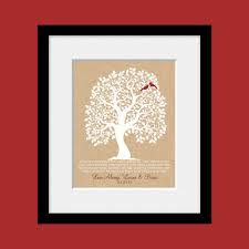 Giving Christmas Gifts Poems Thank You Gift For An Aunt And Uncle Quote For Aunt And