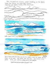 best 25 how to paint waves ideas on pinterest how to paint