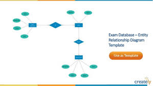 entity relationship diagram templates by creately