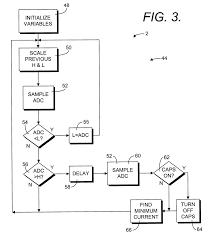 corvi led power factor hindi youtube wiring diagram components