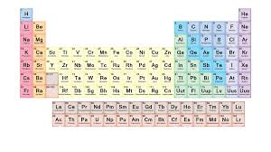 Cation And Anion Periodic Table Lowry Engineering Ion Exchange