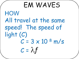 What Is The Speed Of Light Electromagnetic Waves Spring Review Since Light Has The Same Speed