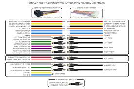 auto electrical wire colour code dolgular com