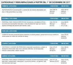 aumento el salario para empleadas domesticas 2016 en uruguay blog del portal del servicio doméstico