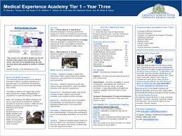 high school health class online experience academy tier 1 year three ppt
