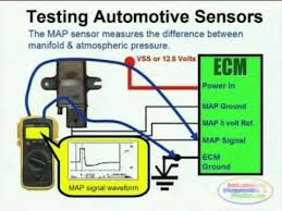 map sensor u0026 wiring diagram youtube