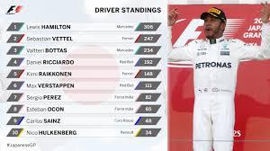 hasil gp f1 jepang 2017 dan klasemen pembalap minggu