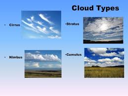 3 kinds of clouds clouds