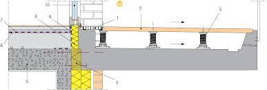 balkon isolieren op weg naar een betere toegankelijkheid wtcb