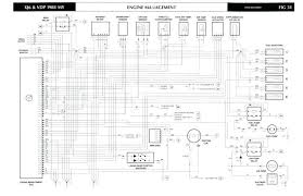 jaguar wiring stereo harness diagram amazing fender picture lovely e
