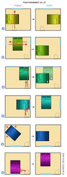 chambre feng shui couleur couleur wc feng shui avec chambre feng shui position du lit et