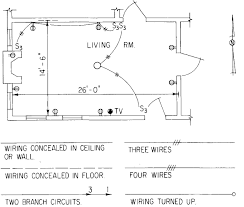 architectural electrical symbols for floor plans electrical drawing for architectural plans electrical drawing