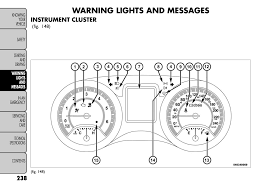 Fiat Freemont Specs Warning Lights And Messages Instrument Cluster Fiat Freemont