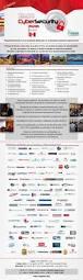 Famsa En Austin Tx by Banco Azteca Web Sistemas Bancarios Pinterest