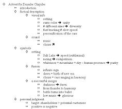 format for essay outline sles of essay outlines grad school essay format template for sop