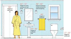 Standard Height Of Vanity Standard Height For Towel Bar Proper Height For Towel Bars And