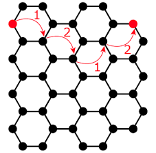 Armchair Carbon Nanotubes Discovery Projects