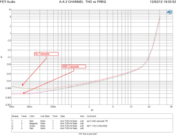 patent us4700213 multi drain enhancement jfet logic sitl with