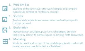 eureka math lesson structures u2013 eureka math u2013 medium