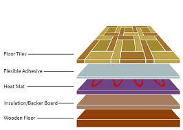 how to install underfloor insulation for underfloor heating diy doctor