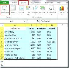 when to use pivot tables make pivot table excel report pivot table excel 2007 tutorial