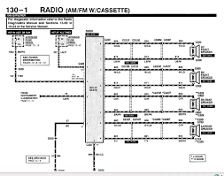 1995 ford explorer fuse diagram color codes on a factory 1995 ford explorer radio speaker wiring