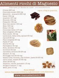 alimenti per combattere la stitichezza i 10 migliori lassativi naturali per combattere la stitichezza