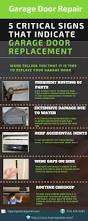Pro Overhead Door by Best 20 Garage Door Opener Repair Ideas On Pinterest Garage