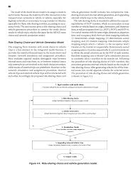 chapter 4 network simulation procedures to support congestion