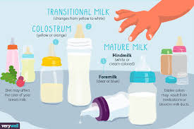 the color of breast milk what u0027s normal and what u0027s not