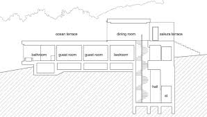 Studio Guest House Plans by Plus House Designed By Mount Fuji Architects Studio Keribrownhomes