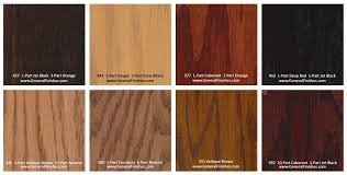 hardwood flooring minneapolis installation sanding
