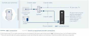 home phone wiring guide home wiring diagrams