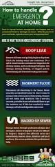 What To Do If Your Basement Floods by 220 Best Disasters U0026 Emergency Survival Images On Pinterest
