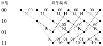 bureau avec tr騁eaux 清雲學報 第二十九卷第二期 目錄 電資類工程類